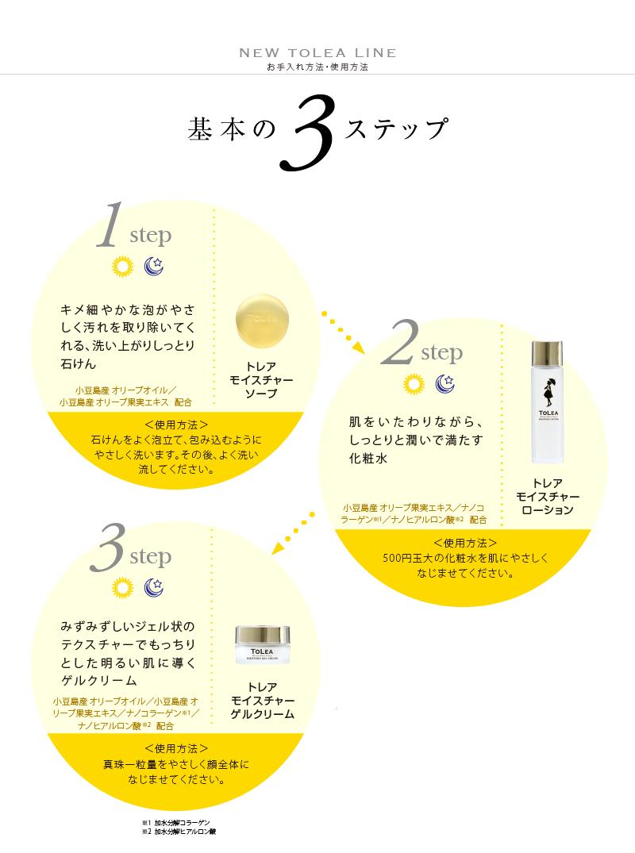 基本の3ステップ
